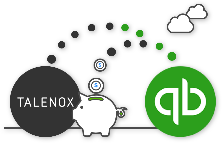 Talenox and QuickBooks Integration
